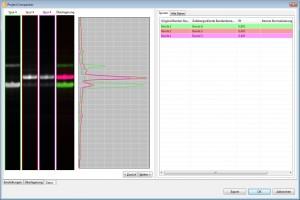 screen_multi_channel_data